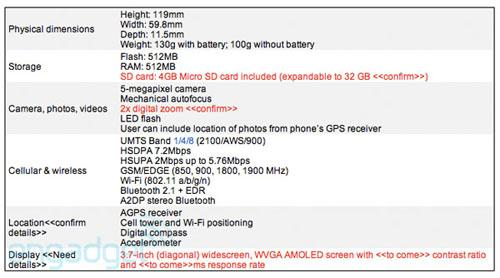 NEXUS ONE ESPECIFICACIONES 1