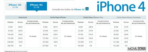 IPHONE 4 TARIFAS MOVISTAR COMPLETAS