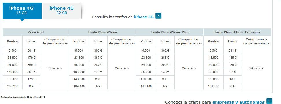 iphone 4 movistar tarifas 16 GB PUNTOS ZONA AZUL