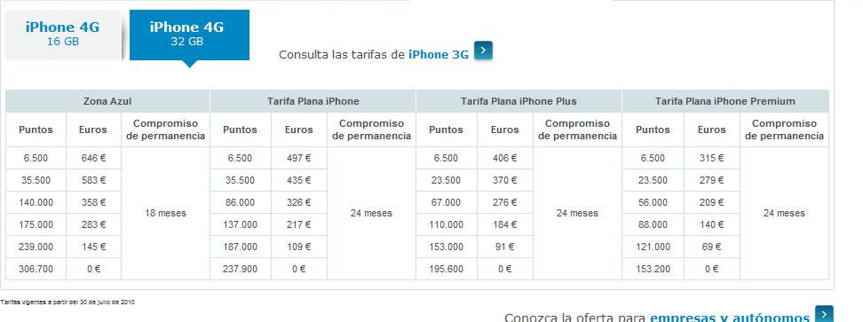 iphone 4 movistar tarifas 32 GB PUNTOS ZONA AZUL