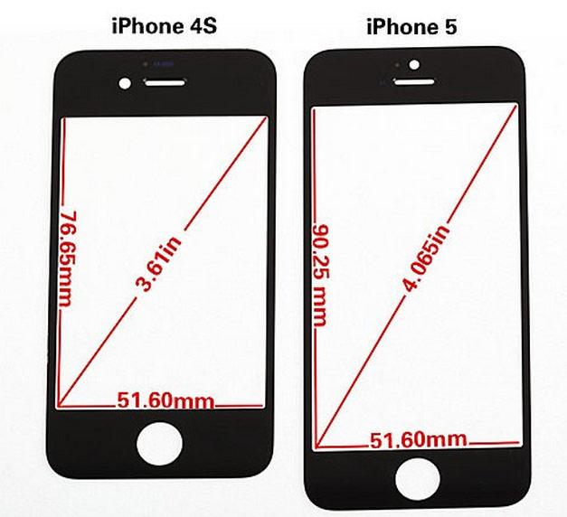 Dimensiones del iPhone 5
