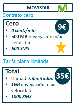 movistar-tarifas-abril