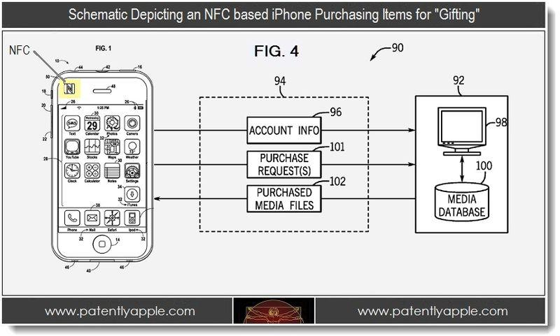 Patente de Apple para regalar compras en iTunes por NFC.