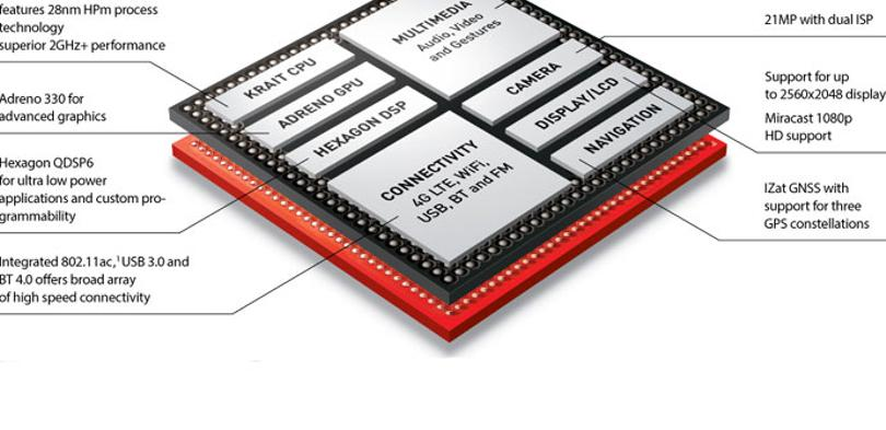 Snapdragon 800 diagrama