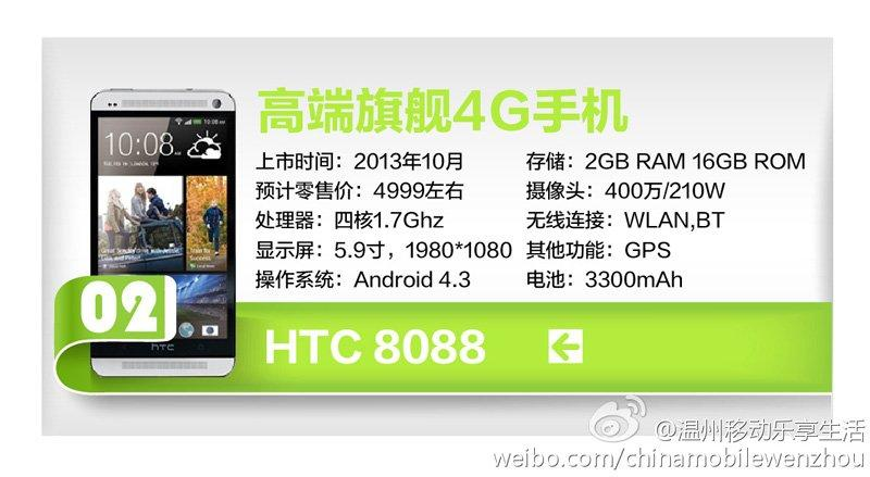 htc one max spec leak