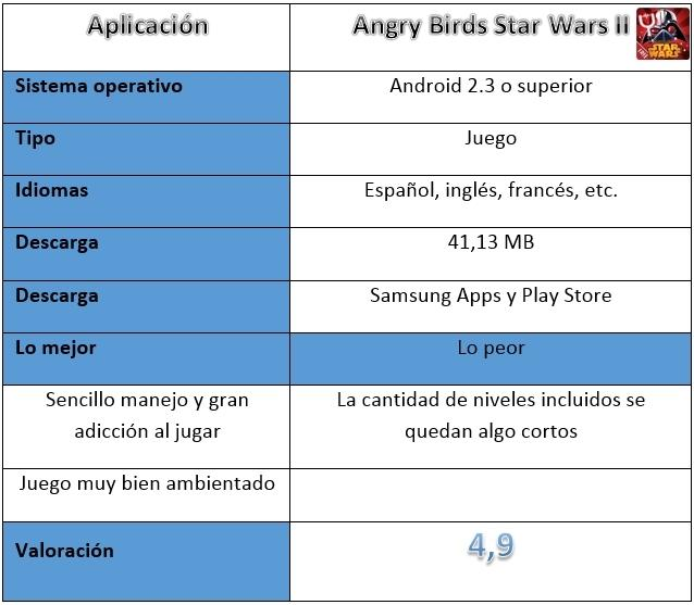 Tabla de Angry Birds Star Wars II