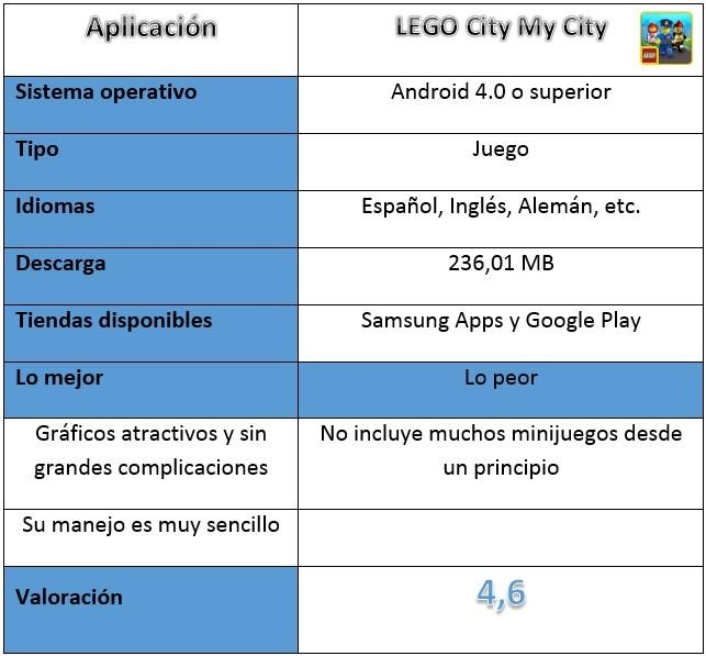 Tabla de Lego City My City