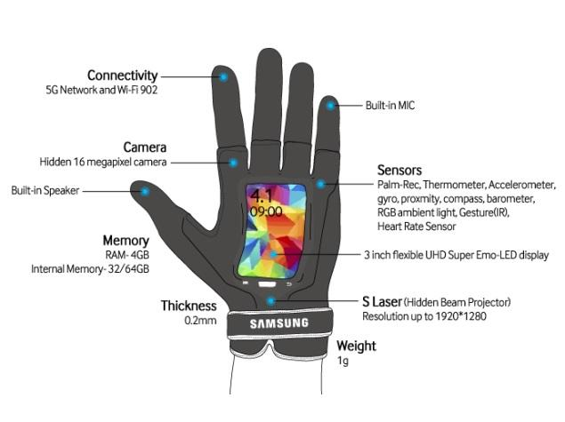 samsung_fingers_official