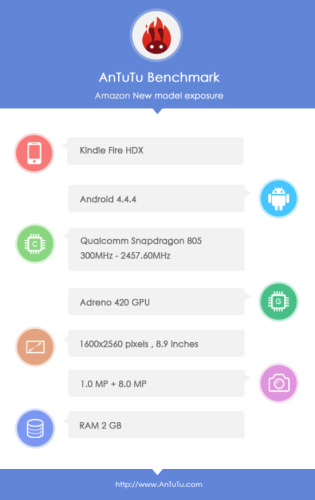 Kindle_Fire_HDX_2014_AnTuTu_Leak_01-315x500