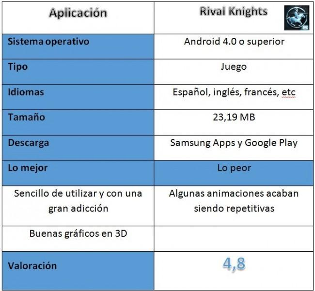 Tabla Rival Knights