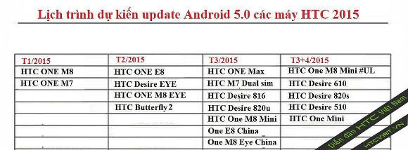 htc_calendario_Actualizaciones_android_5.0_lollipop