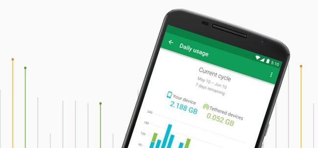 Tarifas de datos de Project Fi