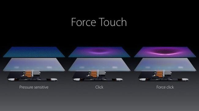 Funcionamiento de Force Touch