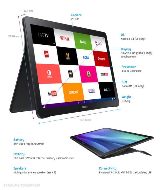 Samsung Galaxy View especificaciones