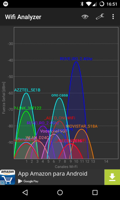 Pantalla principal WiFi Analyzer