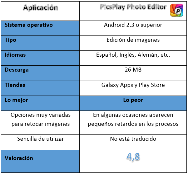 Tabla de PicsPlay Photo Editor