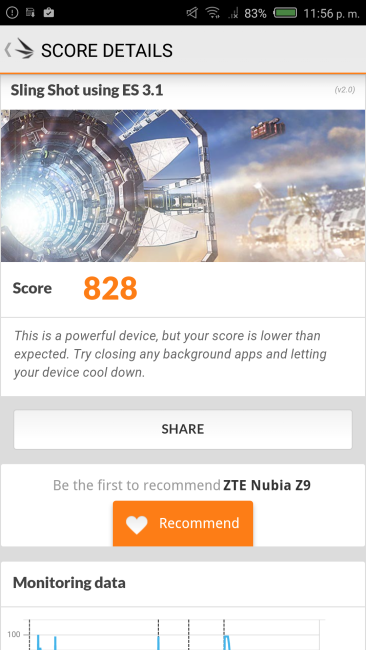 Resultado PC Mark en ZTE Nubia Z9