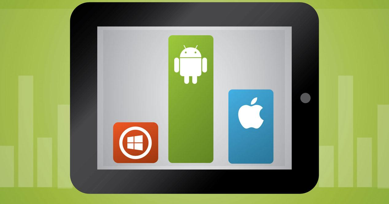 grafico de barras de ios, android y windows en un tablet simulado