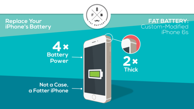 El diseño del iPhone no se rompe con la Fat Battery