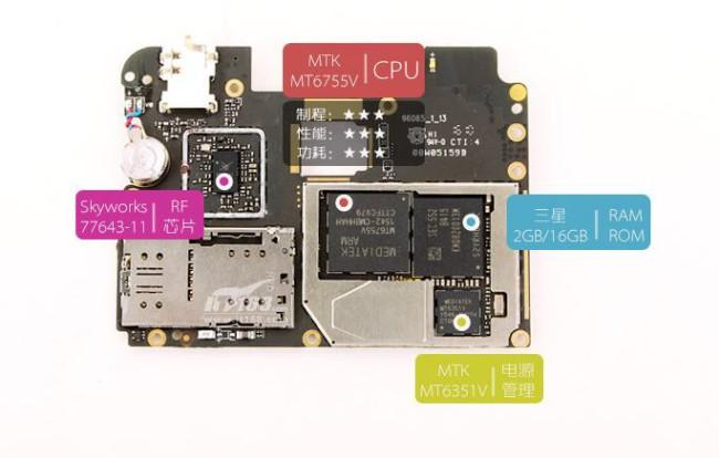 Meizu m3 note teardown