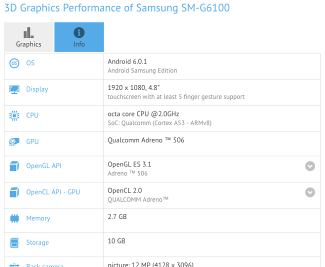 Samsung Galaxy On7 GFXBench