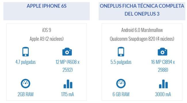 OnePlus 3 vs iphone 6s