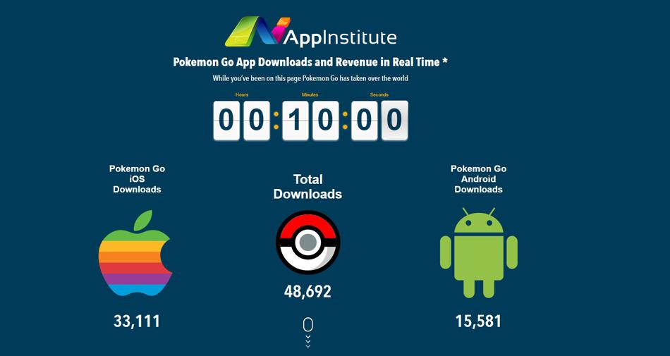 DEscargas registradas de Pokémon GO