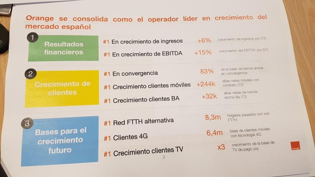 diapositiva resultados orange 2Q 2016