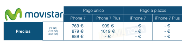 precios del iphone 7 y iphone 7 plus con movistar