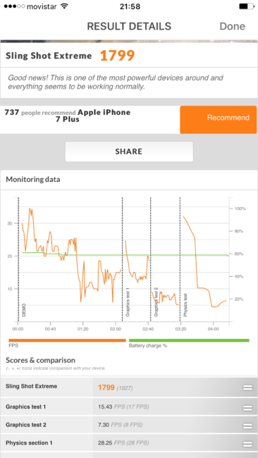 Restultado en 3DMark con el iPhone 7 Plus