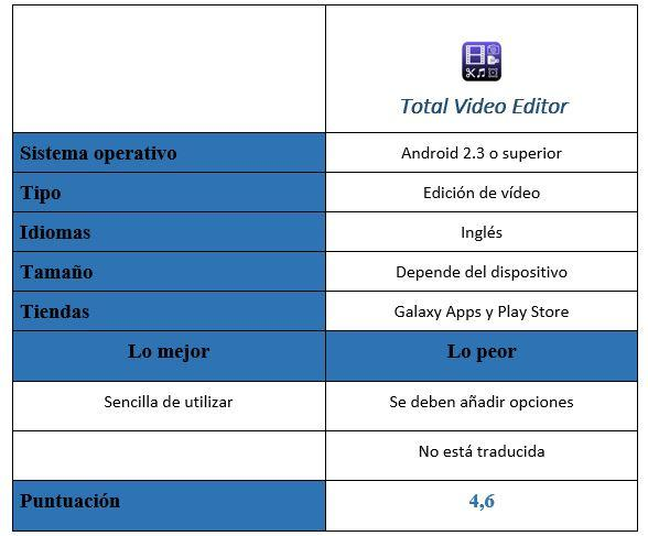 Tabla Total Video Editor