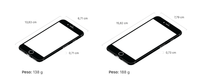dimensiones iphone 7 y 7 plus