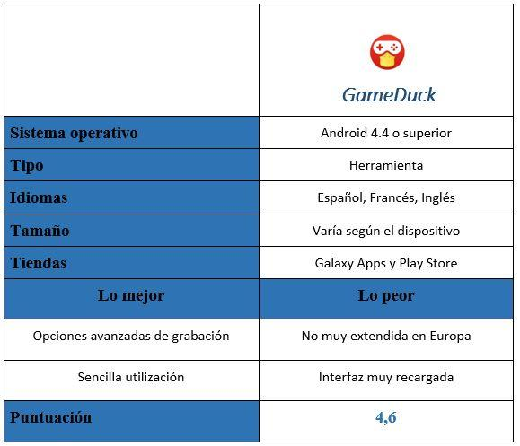 Tabla de GameDuck