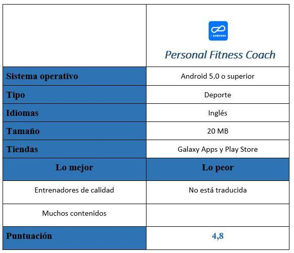 tabla Personal Fitness Coach