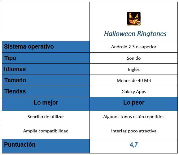Tabla Halloween Ringtones