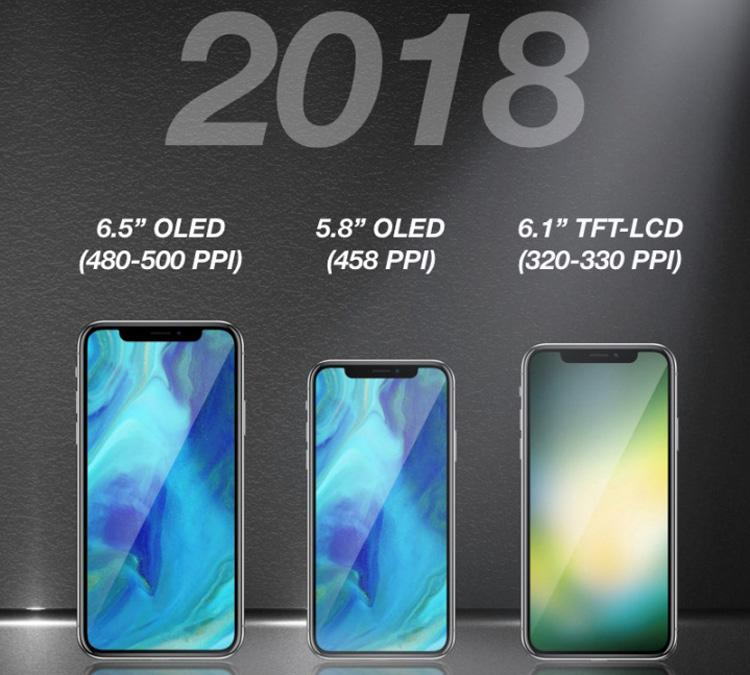 iPhone X Plus como versión phablet del iPhone X