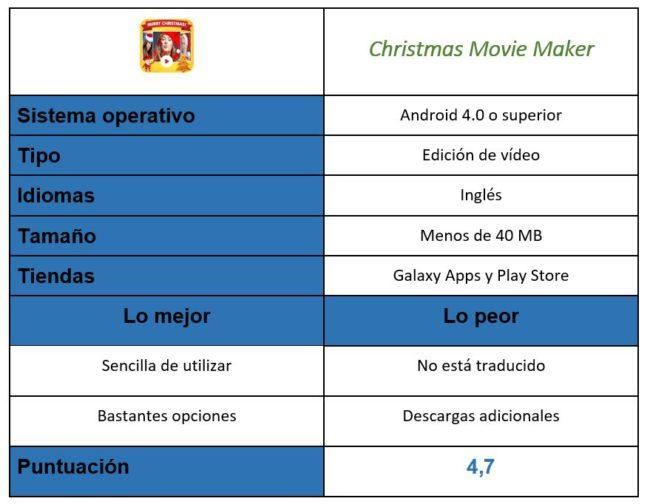 Tabla de Christmas Movie Maker