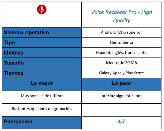 Tabla Voice Recorder Pro - High Quality