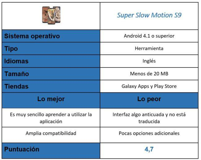 Tabla de Super Slow Motion S9