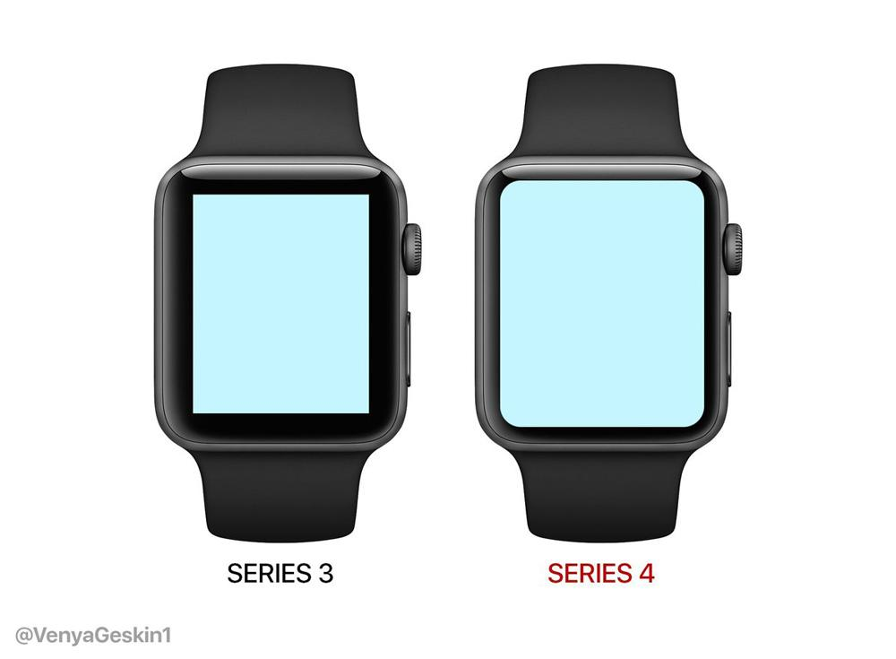 Dimensiones de la pantalla del Apple Watch Series 4
