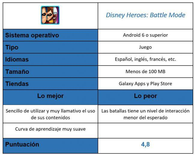 Tabla Disney Heroes: Battle Mode