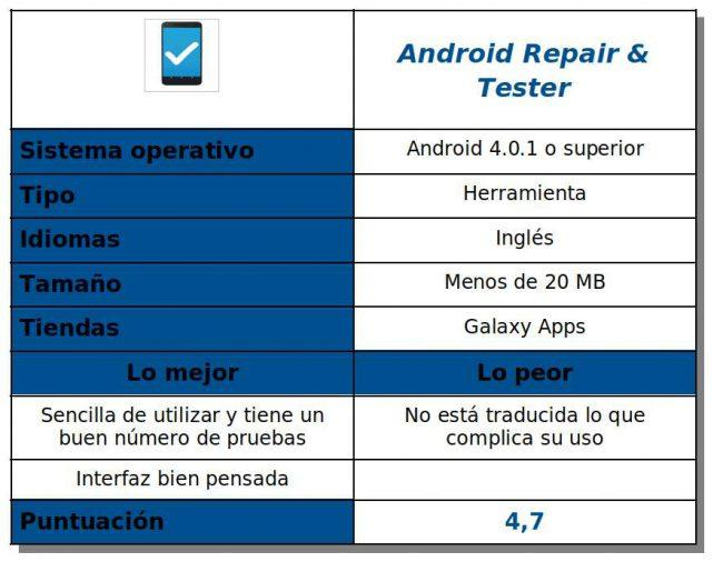 Tabla de Android Repair & Test