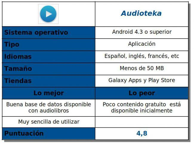 Tabla Audioteka