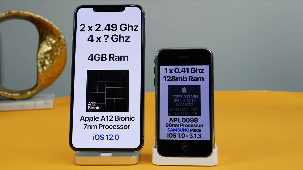 Diferencias en el hardware iPhone XS Max VS iPhone 2G