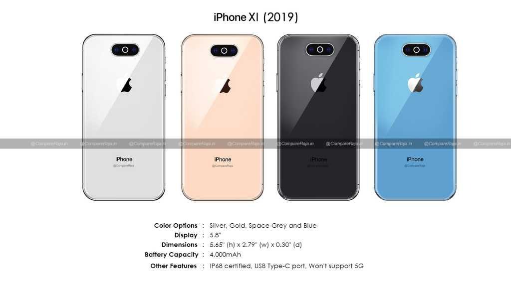iPhone-XI-2019jpg