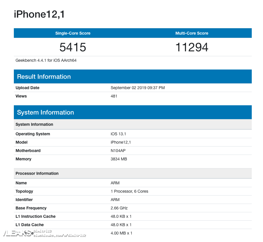 Geekbench iPhone 11