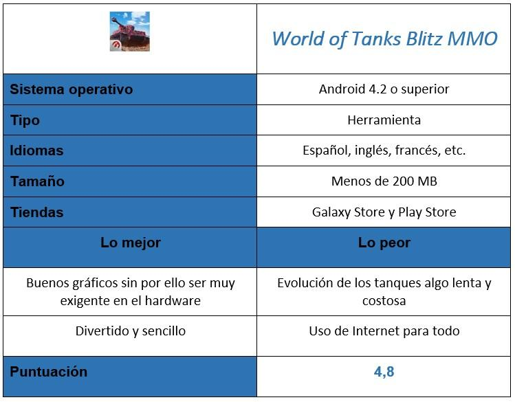 Tabla edl juego World of Tanks Blitz MMO