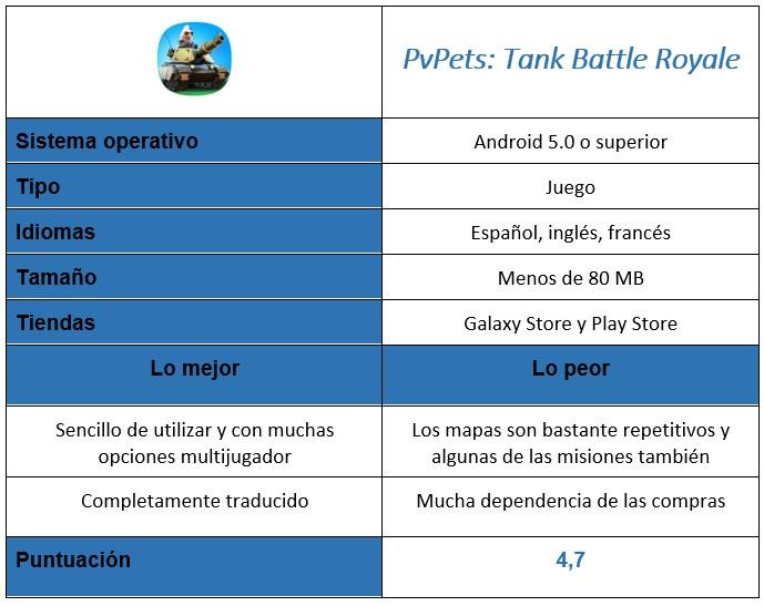 Tabla juego PvPets: Tank Battle Royale