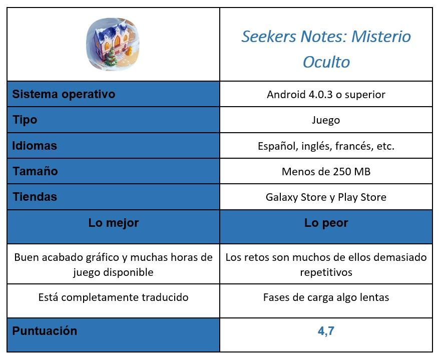 tabla Seekers Notes: Misterio Oculto