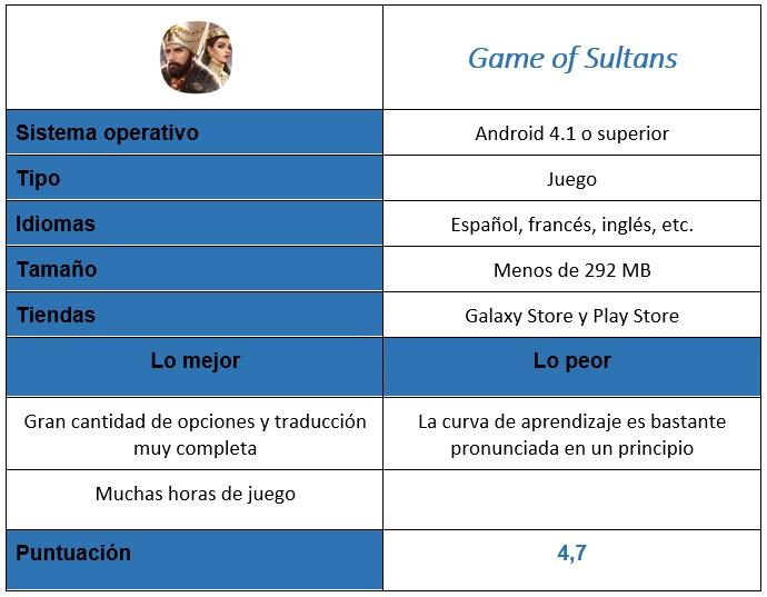 Tabla del juego Game of Sultans
